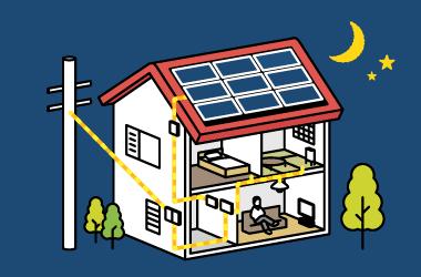 安い深夜電力を貯めれば電気代の節約にも!